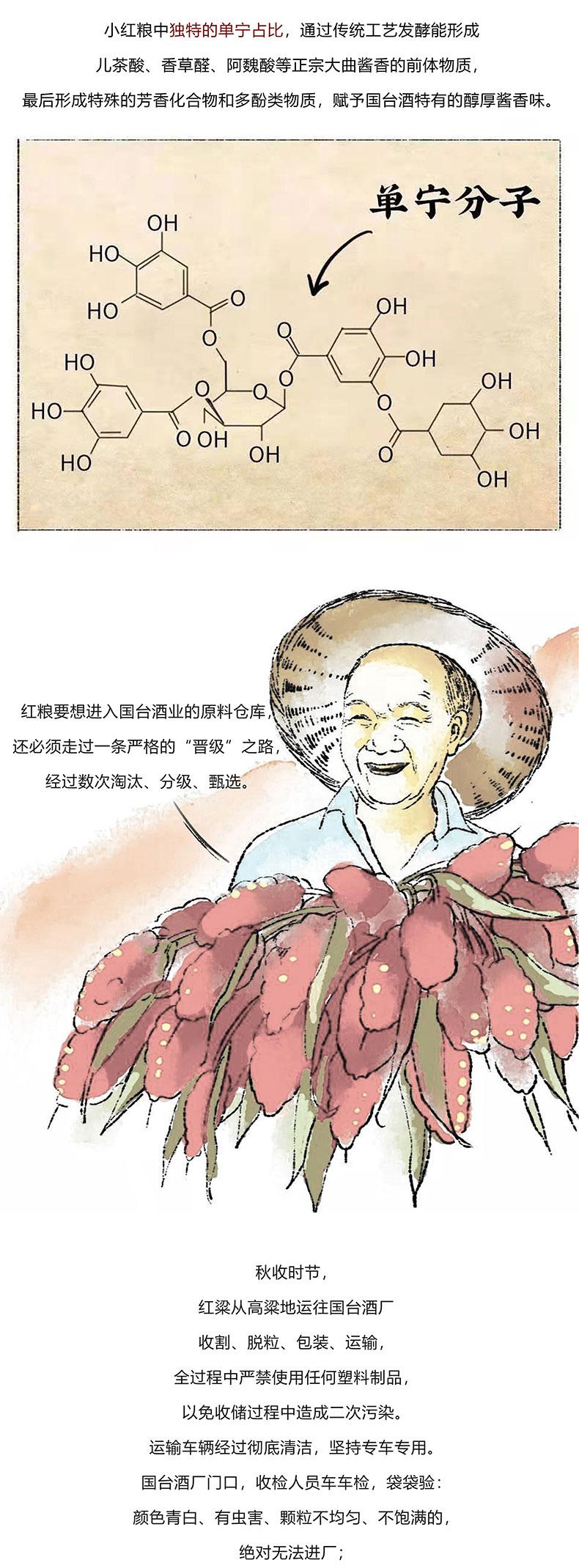 國臺國標酒 (7).jpg